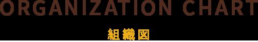 組織図 ORGANIZATION CHART